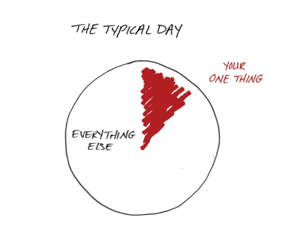 tot_typicalday